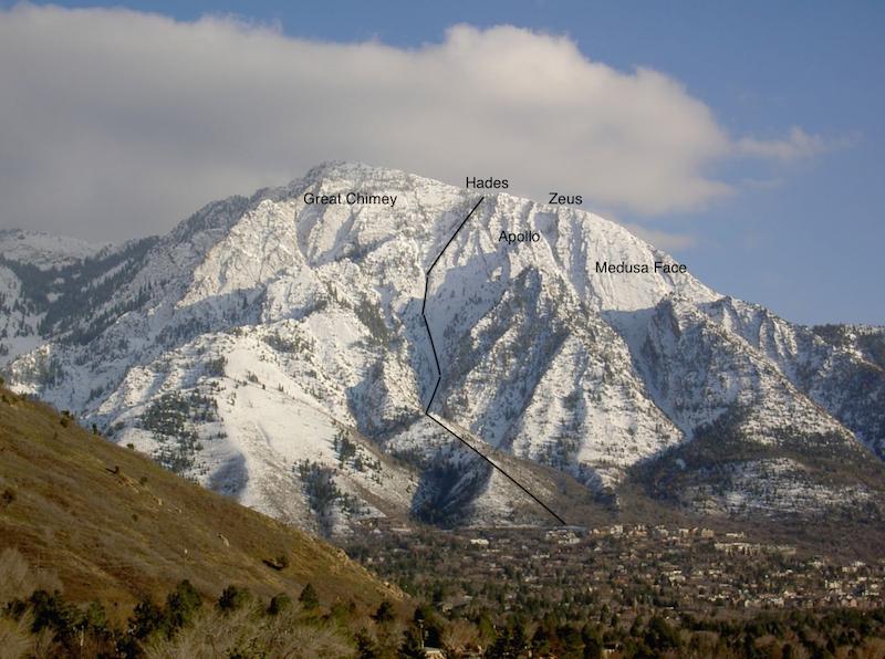 1-Olympus ski lines